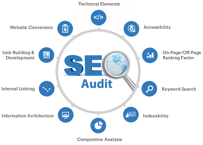 Audit SEO Romania